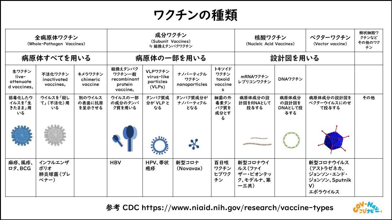 ワクチン ナビ コロナ さっぽろ新型コロナウイルス・ワクチンNAVI/札幌市