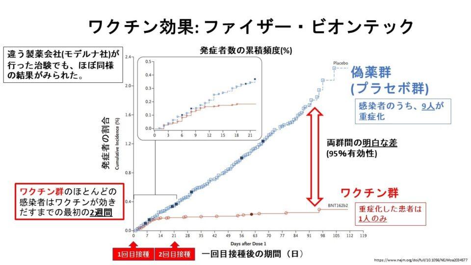 抗体 期間 インフルエンザ インフルエンザQ&A|厚生労働省